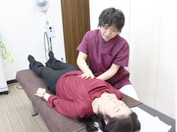 内臓テクニック