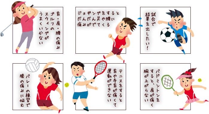 スポーツ障害の種類